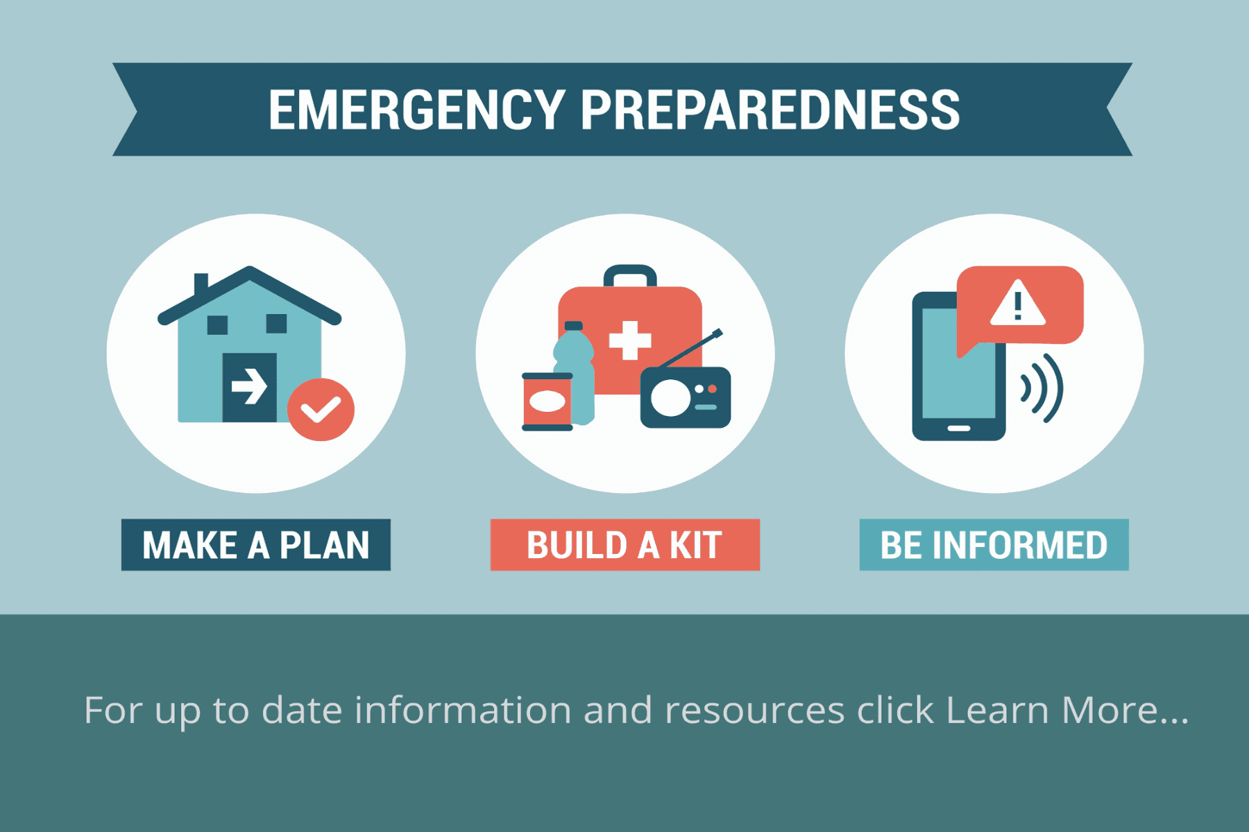 Emergency Preparedness image with with a home, first aid kit and phone